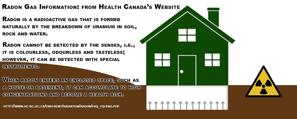 Radon and Cancer